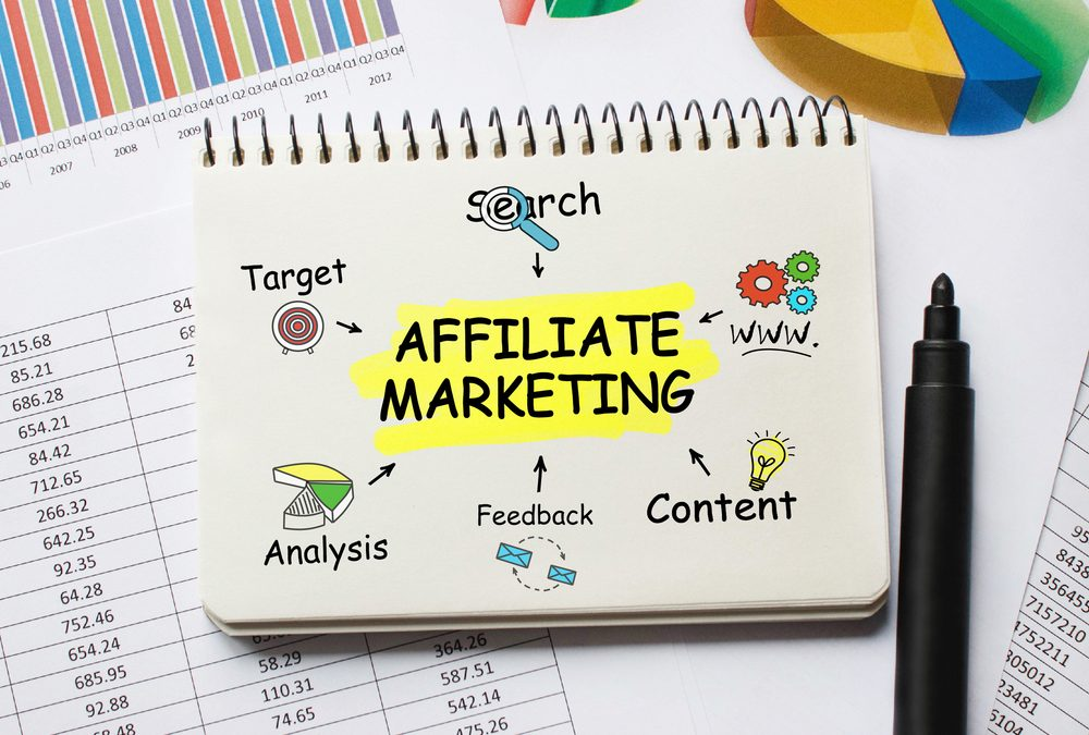 How To Succeed In The Affiliate Marketing Business